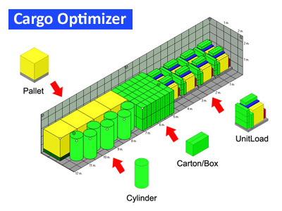 Click to view Cargo Optimizer 4.30 screenshot