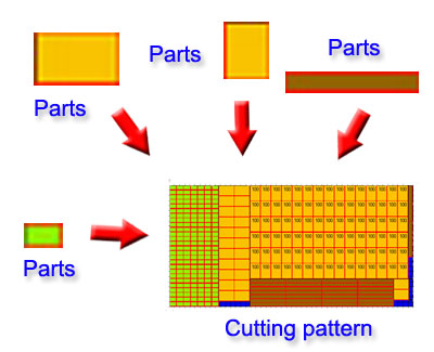 1D&2D cutting optimizing software cutting nesting both 1D&2D in same s reliable Screen Shot